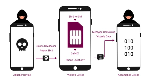how-hack-android-phone